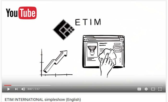 Understanding the principles of ETIM